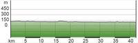 Fulda-Radweg R1 Etappe 5