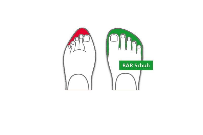 best sneakers bdb8a 29054 BÄR Manufaktur für bequeme Schuhe | Baden-Baden