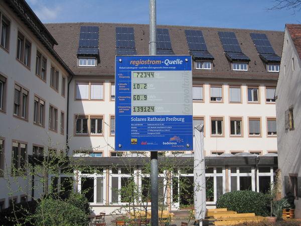 Municipio solare di Friburgo