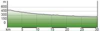 Fulda-Radweg R1 Etappe 1