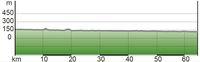 Fulda-Radweg R1 Etappe 4