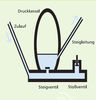 Funktion einer Widderanlage