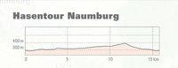 Naumburger Hasentour