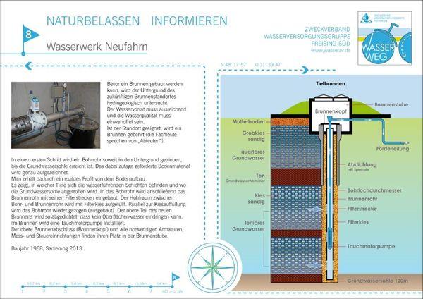 Informationstafel zum Wasserwerk in Neufahrn auf dem Wasserweg
