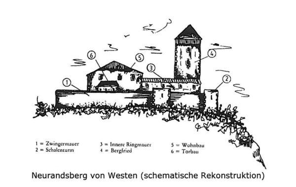 Rekonstruktion der Burg Neurandsberg bei Rattenberg im Bayerischen Wald