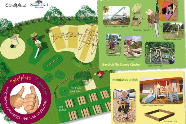 Übersichtskarte Spielplatz Schlossbrauerei Maxlrain